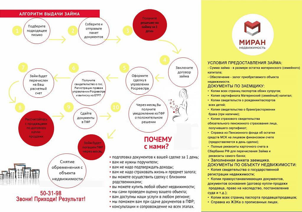 хоум кредит банк липецк официальный сайт